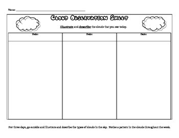 Cloud observation sheet