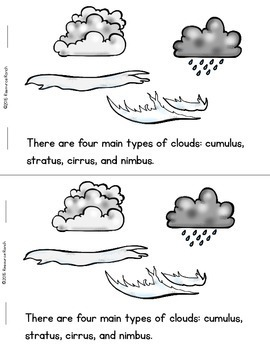 CLOUDS Weather Guided Reading