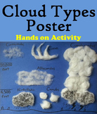 Types of Clouds Activity Poster (Weather Unit)