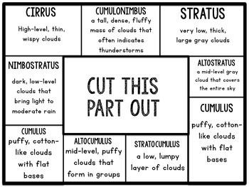 Cloud Journal & Vocabulary Cards