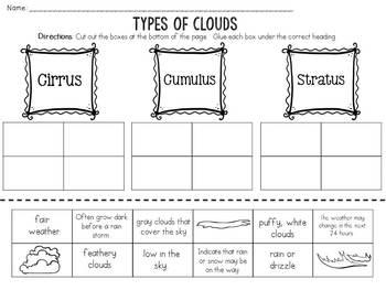 Clouds BUNDLE