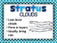 Clouds Classroom Posters