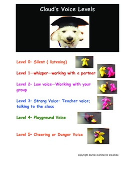 Cloud's Classroom Rules and voice Levels Posters