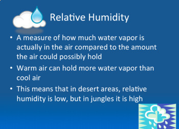 Clouds, Dew Point & Relative Humidity Bundle