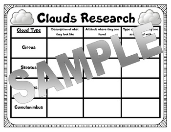 Clouds:  Different Types of Clouds Research Graphic Organizer