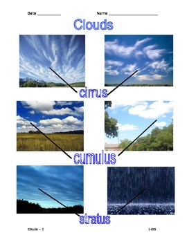 Clouds - Illustrated Graphic Organizer
