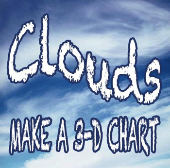 Clouds - Make a 3-D Chart