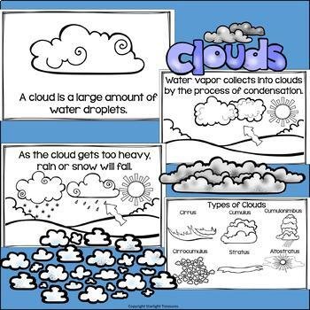 Clouds Mini Book for Early Readers