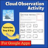 Clouds - Observation Activiy for Google Apps