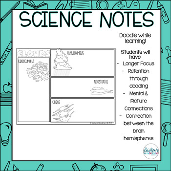 Clouds- Science Notes