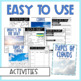 Clouds Science Resources
