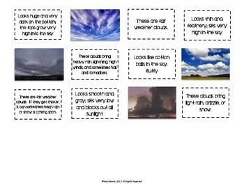 Clouds Sort
