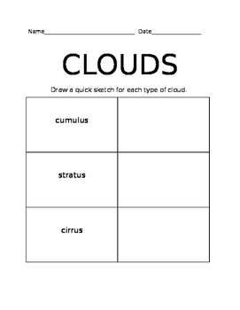Clouds Ticket Out