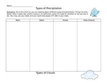 Clouds and Precipitation Research Chart