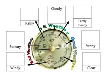 Clouds and Weather Organizer (Unique Methodology)
