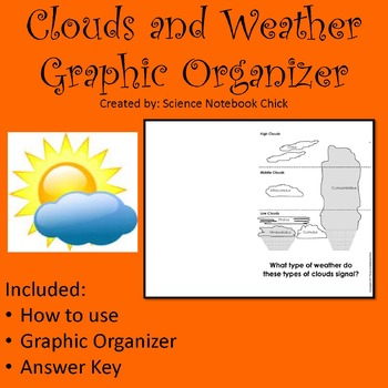 Clouds and Weather Graphic Organizer