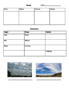 Cloud Worksheets | Teachers Pay Teachers