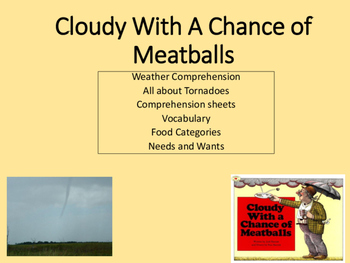 Cloudy With A Chanceof Meatballs