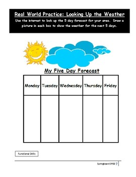 Cloudy With a Chance of Meatballs- Movie Buddy and Lesson Plan
