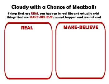 Cloudy with a Chance of Meatballs Realism and Fantasy Activity