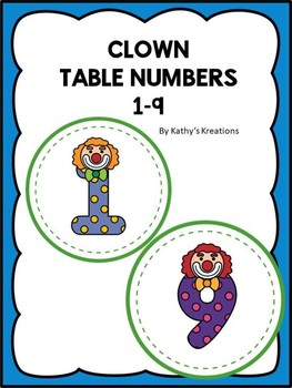 Clown/Circus Theme Table Numbers