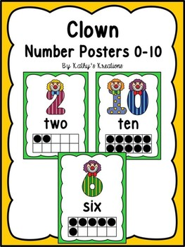 Clown Number Posters 0-10