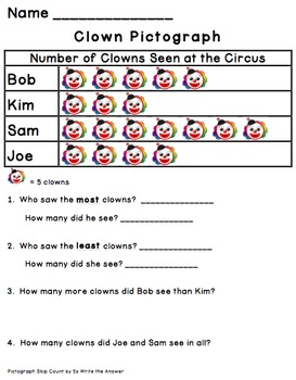 Clown Themed Literacy and Math Worksheets Differentiated K-3