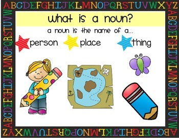 Let's Learn About Nouns!  (For Primary Grades)