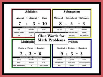 Clue Words for Math