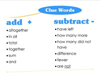 Clue Words for Word Problems