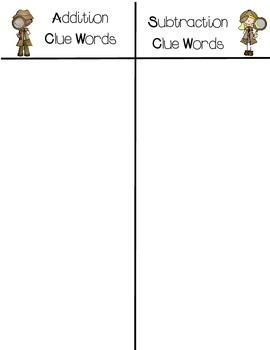 Word Problem Clue Words BUNDLE!