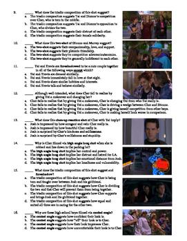 Clueless Film (1995) 25-Question Multiple Choice Quiz