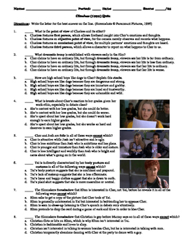 Clueless Film (1995) 25-Question Multiple Choice Quiz