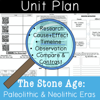 Clues to the Past: Digging Up Evidence About the Paleolithic and Neolithic Eras