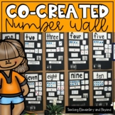 Co-Created Number Wall