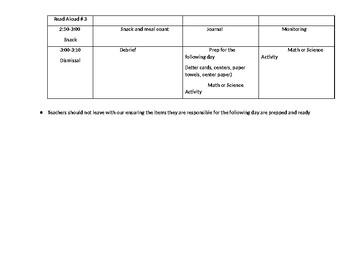 Co-Teach Classroom Collaborative Schedule!