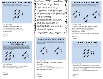Co-Teaching Brochure