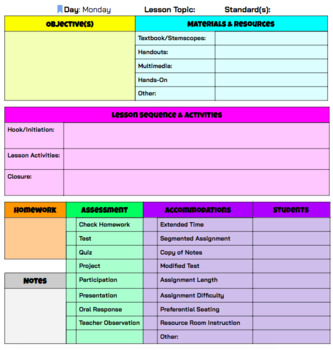 Co-Teaching Collaborative Planning Template - Editable in Google Docs