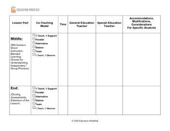 Co-Teaching Lesson Plan Template - CUSTOMIZABLE!