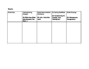 Co Teaching Lesson Plan Template