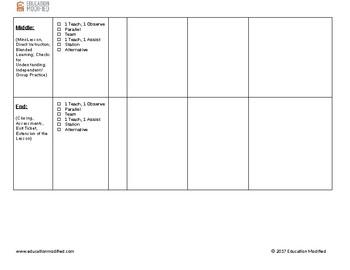 Co-Teaching Lesson Plan Template- Customizable!