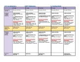 Co-Teaching Lesson Planner