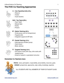 Co-Teaching Quick Reference Guide