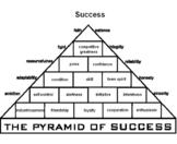 Coach John Wooden & Pyramid of Success Worksheet