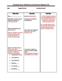Coaching Cycle Reflection and Decision Making Tool