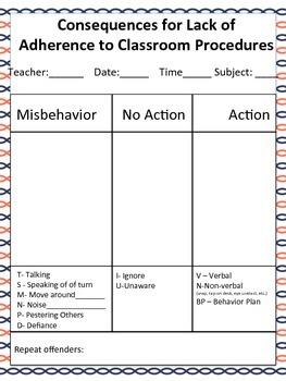 Coaching Forms Set 1