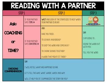 Coaching Reading Strategy Chart - Daily 5