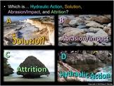 Coastal Erosion Lesson