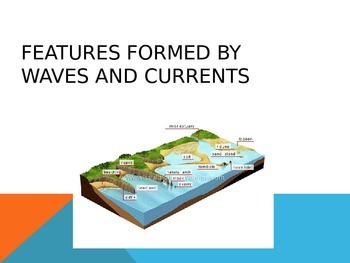 Coastal Features: Geography