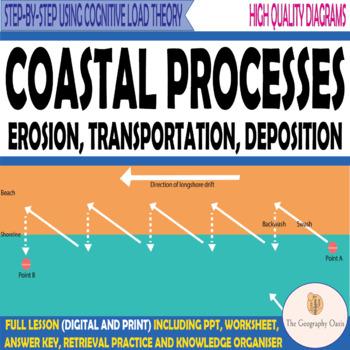 Coastal Processes- Erosion and Transportation